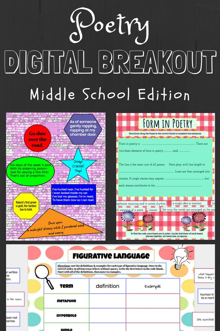 Digital Breakout For Poetry That Include Figurative Language Form Structure Sound Devic Middle School Lesson Plans I Wandered Lonely A Cloud Analysi Poem