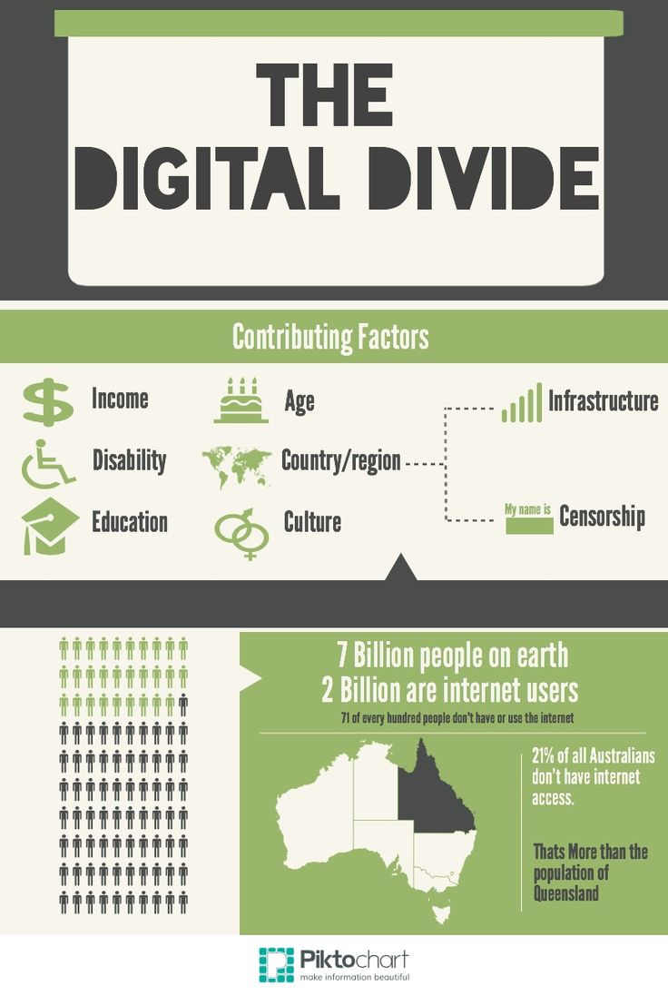 an analysis of narrowing the gap of the digital divide The digital divide refers to the gap between those with regular, effective access to digital and information  the advantages of narrowing the digital divide.
