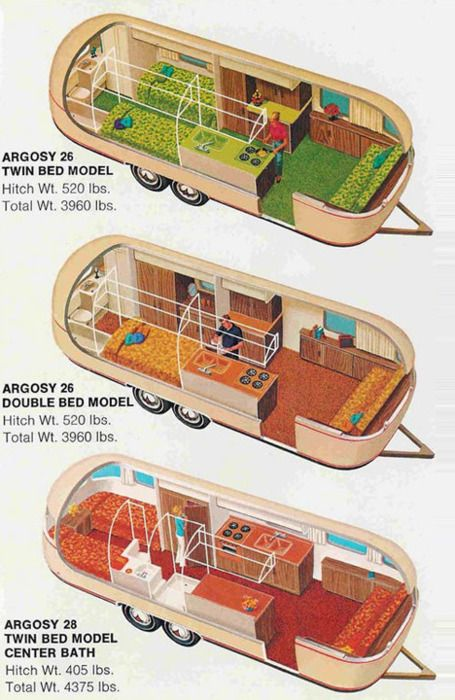 Airstream interiors...MS here, our 1972 model looks like the middle one...needs a little TLC...