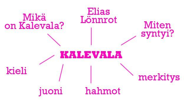 1. ALKUUN: Mitä muistat Kalevalasta? Listaa mahdollisimman monta henkilöä eläintä paikkaa esinettä, joita muistat Kalevalasta. 2. Tunnetko Kalevalan hahmoja? Yhdistä. 3. Tutustu Kalevalaa kä…