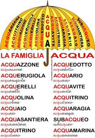 Ecco come insegnare, utilizzando in modo originale la grafica, le parole italiane con CQ! #sviluppocognitivo