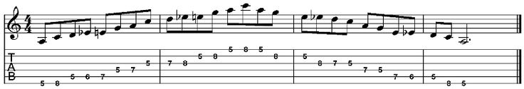 How to Play the Blues Scale for Guitar