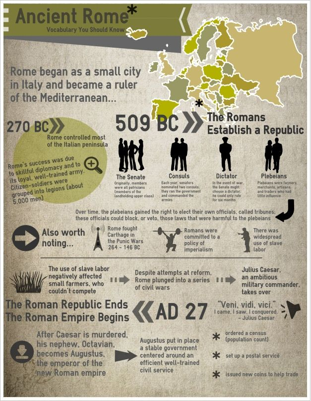 1000+ images about Ancient Rome on Pinterest | Roman roads ...