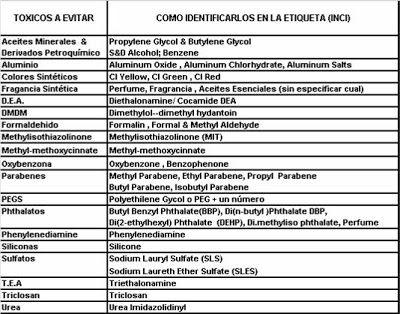 Maquillaje, potingues y otras pócimas..: ¡¡NFORMACION IMPORTANTE: ACLARACION SOBRE CREMA MERCADONA DELIPLUS !!