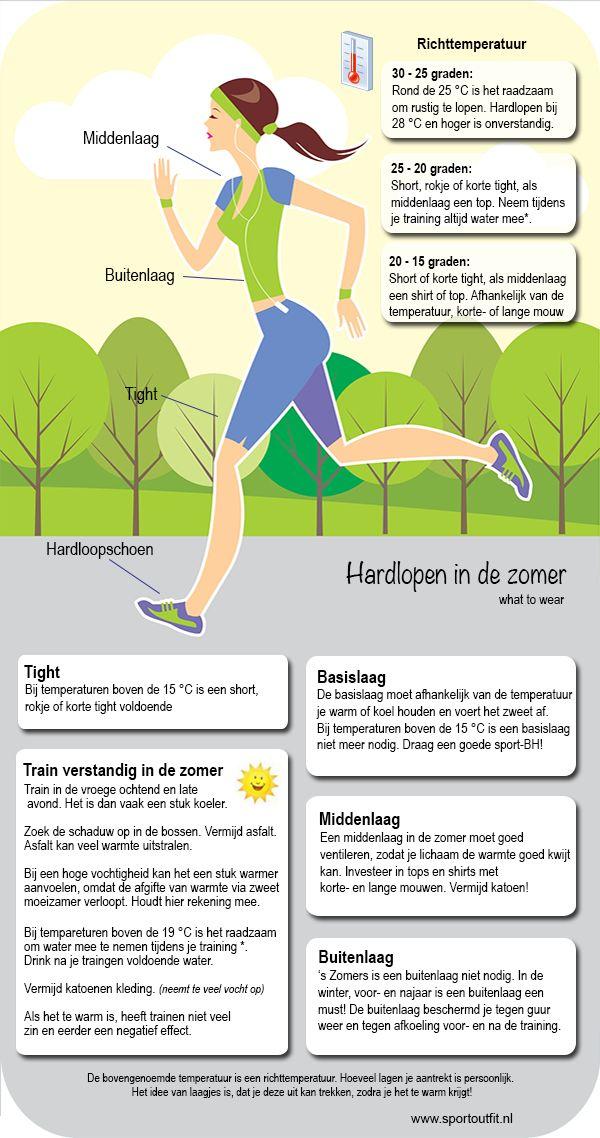 Hardlopen: Wat te dragen in de zomer! | Sportoutfit.nl