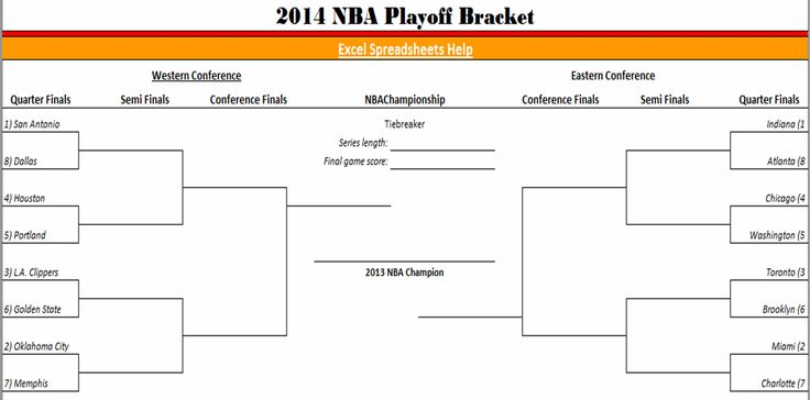 2014 #nba playoff bracket in Excel