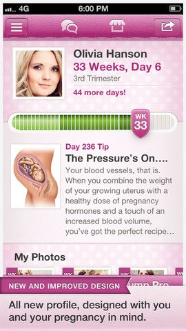 7 Splendid Apps for a Pregnant Woman ...