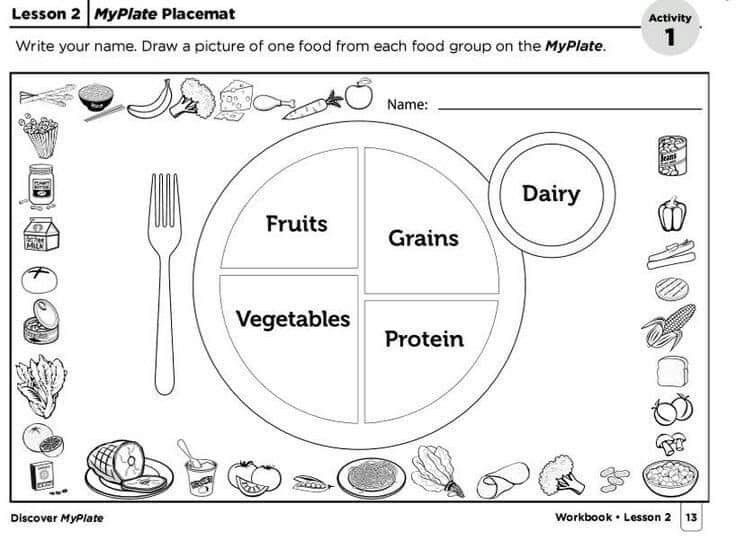 Pin By Teona 08 On Sliki Hrana Ovoshјe I Zelenchuk In 2020 Group Meals Healthy Food Plate My Food Plate