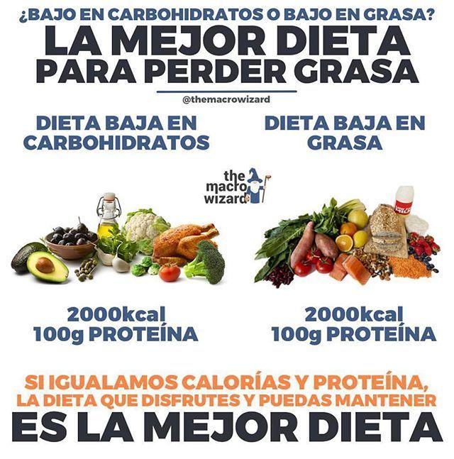 plan de dieta para ayudar a ibsy
