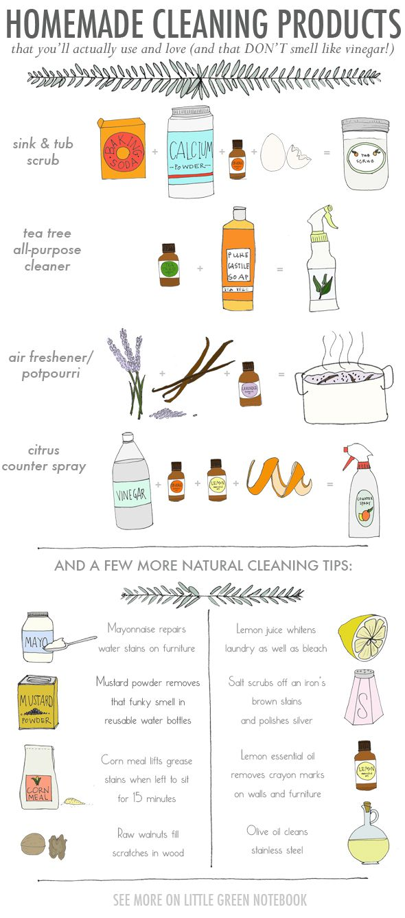 Little Green Notebook: Natural Cleaning Products That Actually Work (and Dont Stink!) #clean #recipe #healthy #eatclean #recipes