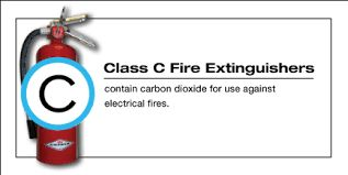 Image result for fire extinguisher type c