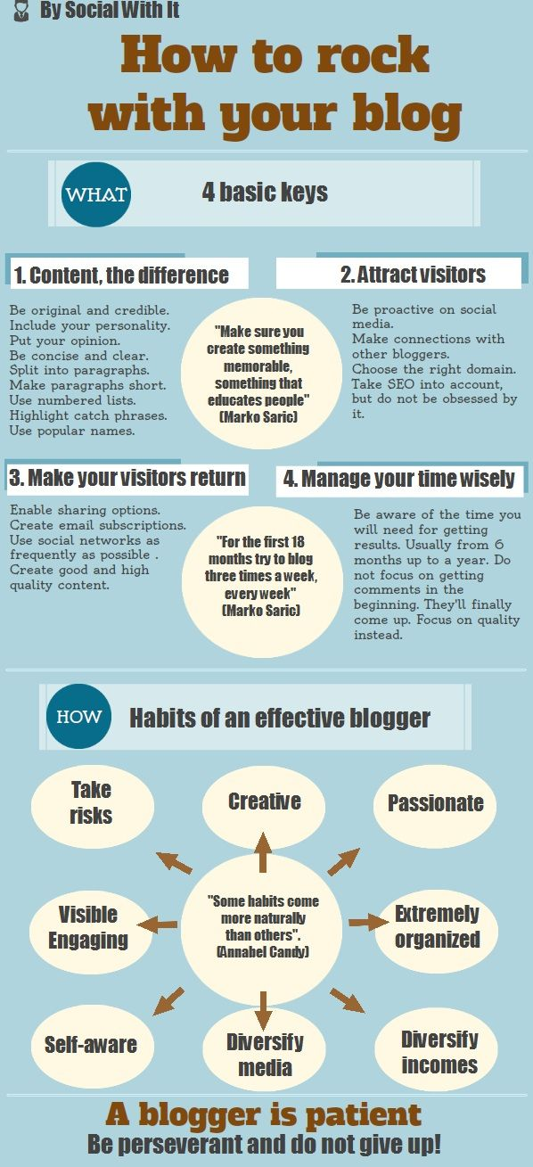 How to create, spread and monetize a blog - the keys of blogging by Gema on Social With ItBlog Infographic, How To Write A Successful Blog, Marketing, Blogger Tips, Blog Bloggers, Social Media, Menu, Brilliant Blog, Je Blog