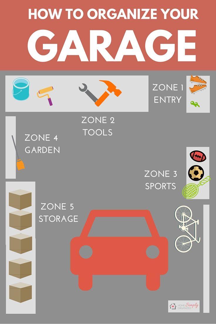How To Organize Your Garage. Garage OrganisationOrganization HacksGarage  SolutionsGarage ...