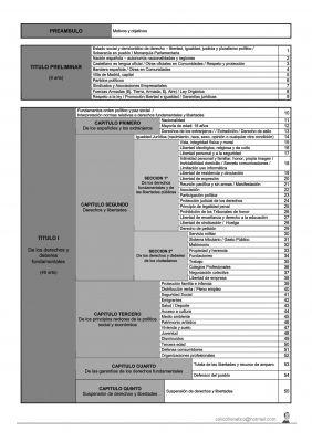 test auxiliar de enfermeria pdf
