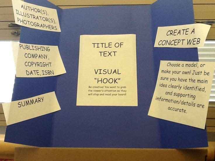 reading fair board template