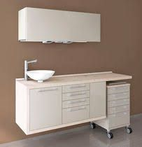17 Best Ideas About Muebles Para Consultorio Dental On