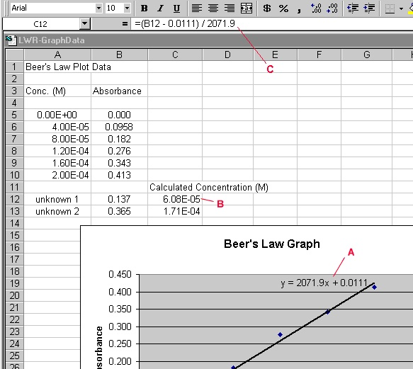 Graphing With Excel - Linear Regression