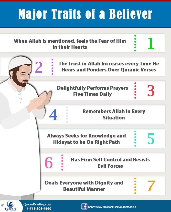 Major Personality Traits Of The Believers In Islam