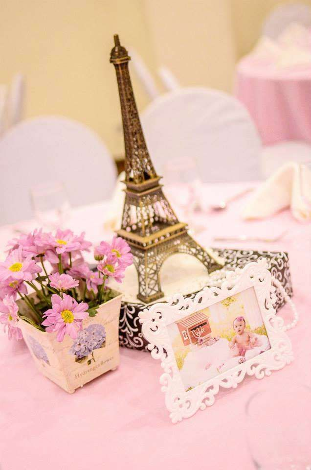 French / Parisian Birthday Party Ideas   Photo 1 of 10   Catch My Party