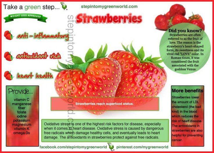 Strawberries Improve the Antioxidant Capacity of Blood
