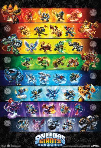 Skylanders Giants Group Video Game Poster Plakat