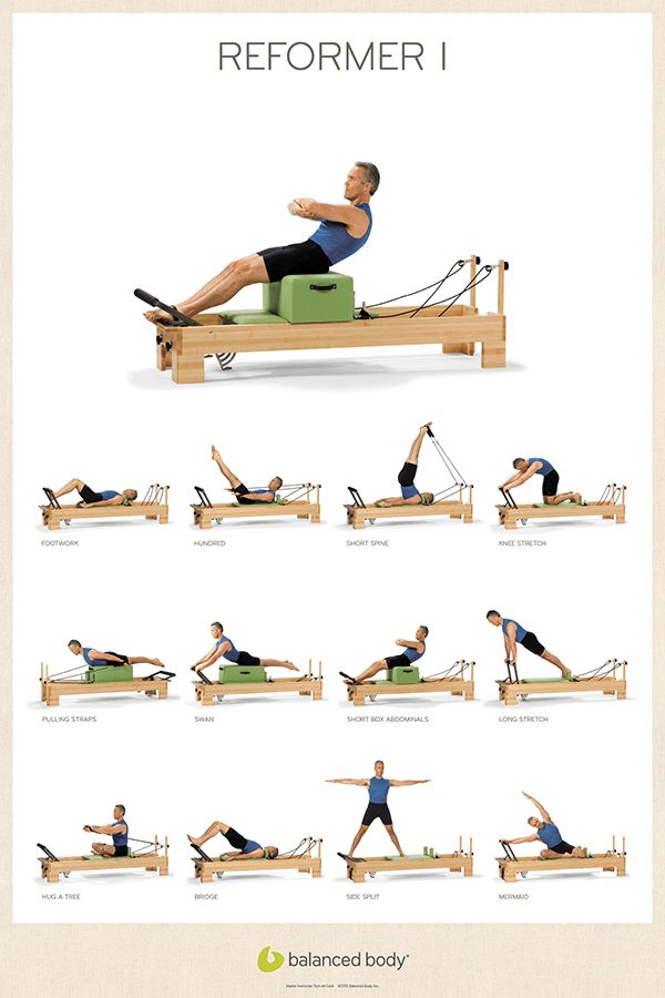 pilates machine exercises