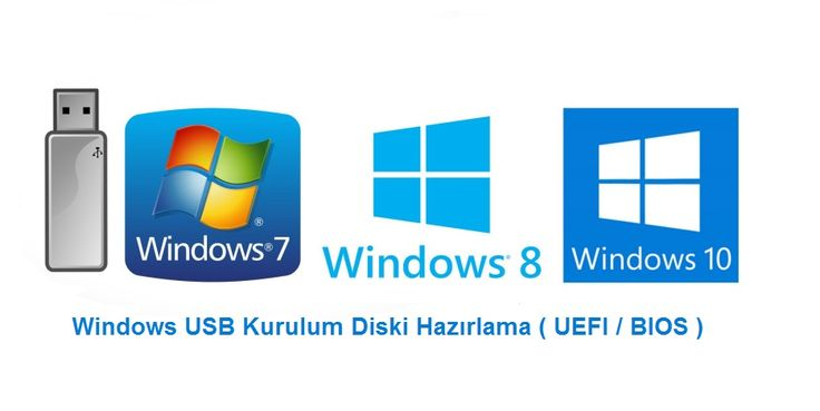 PowerISO ile USB Belleğe Windows Kurulum Diski Oluşturma   Devamı İçin:  https://www.pcbilimi.com/poweriso-ile-usb-bellege-windows-kurulum-diski-olusturma/  PowerISO, PowerISO kullanımı, windows, Windows diski oluşturma, Windows ISO, Windows kurulum   Bilgisayar, Windows