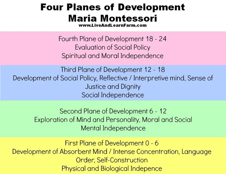 stages of child development according to maria montessori § maria montessori pioneered the montessori educational method which is a child-centered, alternative education method based on her theories of child.