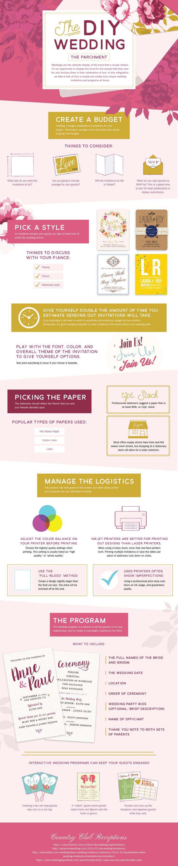 DIY Wedding Infographic