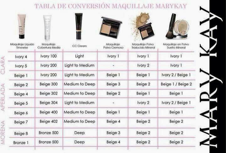 Tabla de conversión de Maquillajes Mary Kay                                                                                                                                                                                 Más