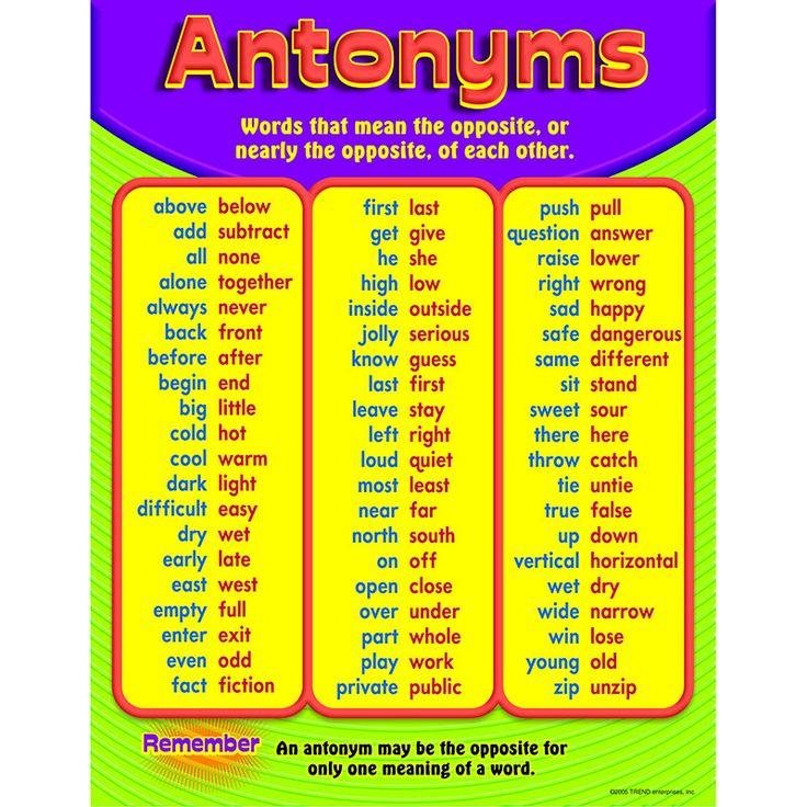 CHART ANTONYMS GR 3-6 More