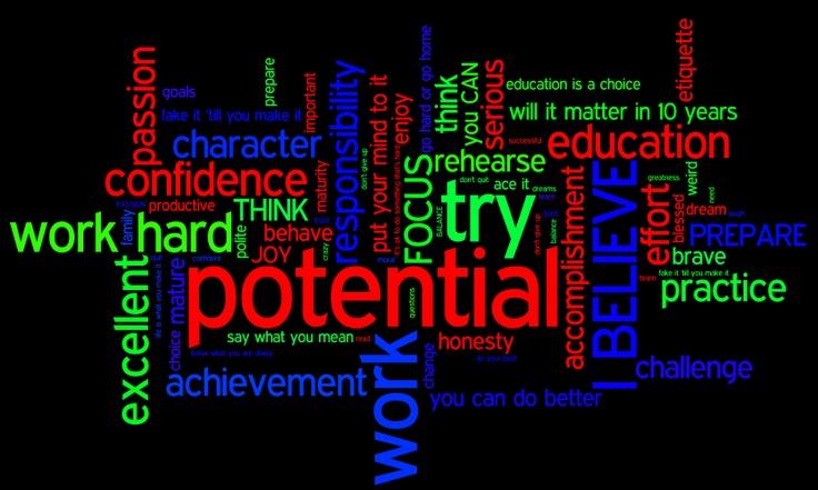 """Me Manifesto"" by haughclass  Wordle"