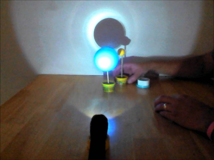 Lunar And Solar Eclipses Science Project Solar Eclipse