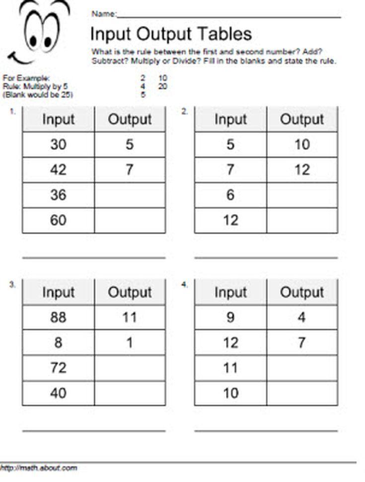 Input Output Table Worksheets For Basic Operations Math Multiplication Worksheets Algebra Worksheets Worksheet Template