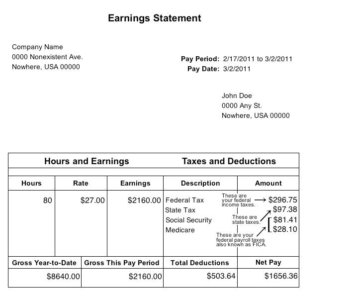 Microsoft office pay stub template - formats.csat.co