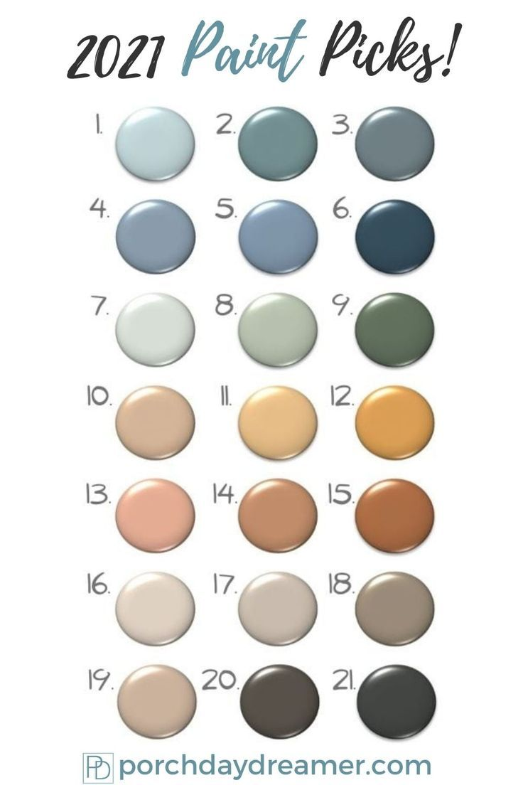 20 Paint Color Trends Best of the Best Picks in 20 ...