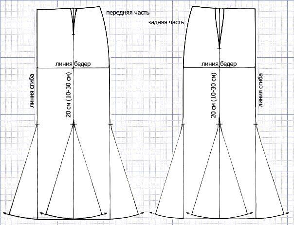 пол в выкройки юбки юбок