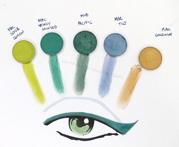 ombretti verdi per occhi verdi