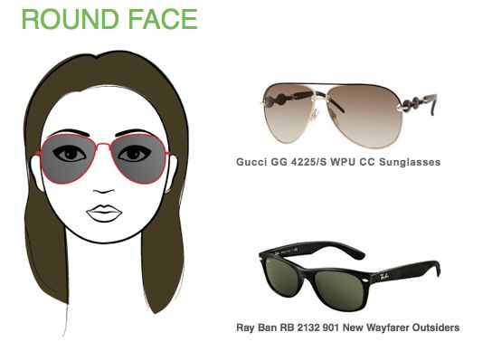 best fitting sunglasses for a round face. http://www.shadesdaddyblog.com/how-to-pick-the-right-lens-frame-for-your-face-shape/