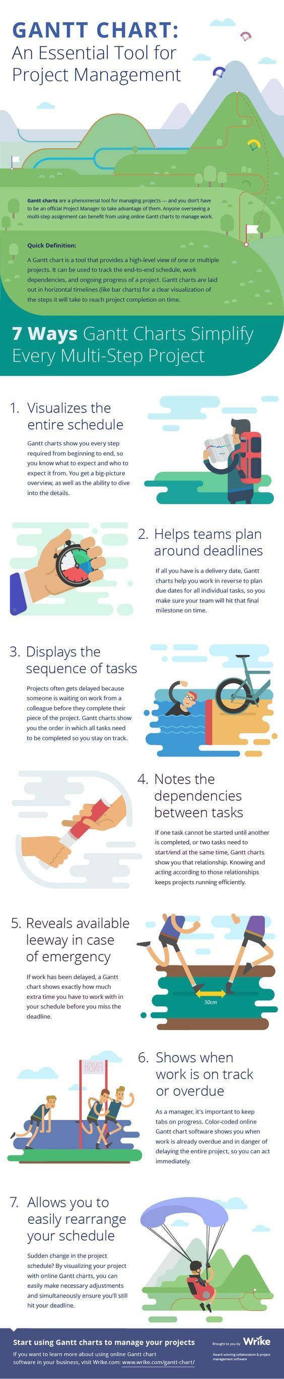 21 best project management images on pinterest project gantt chart software a key tool for project management 1betcityfo Image collections