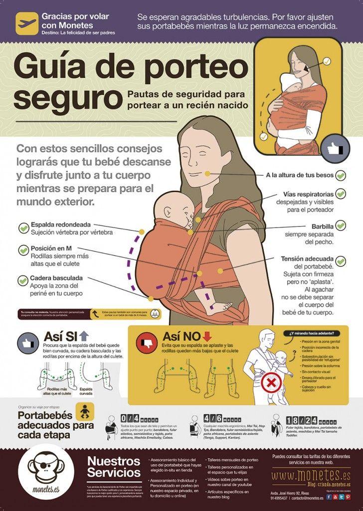 Guia de porteo seguro para recién nacidos. Posición ergonómica y tipos de portabebés más adecuados. Descargable en .pdf.