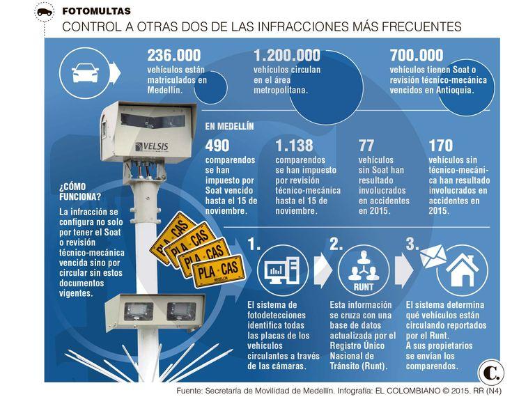 Así sancionarán fotomultas por Soat y revisión técnico-mecánica en Medellín