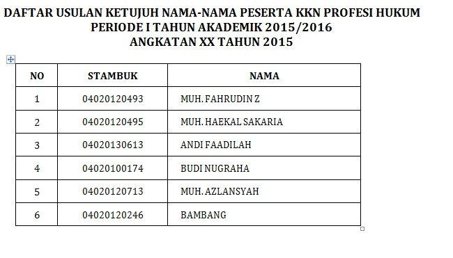Usulan Ketujuh KKN Profesi Hukum XX Tahun 2016