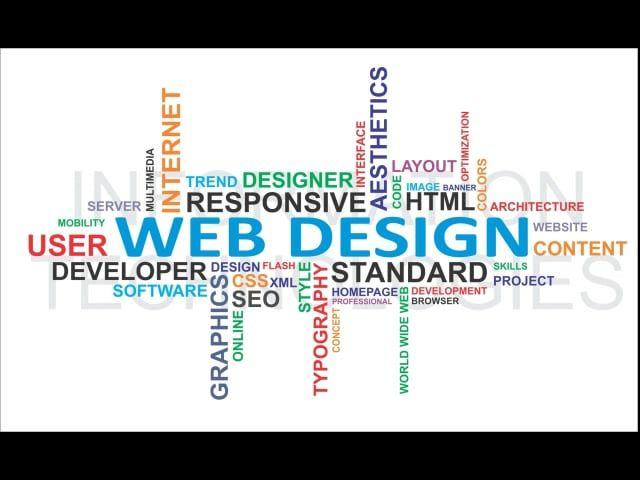 Κατασκευή Ιστοσελίδων, Προώθηση Ιστοσελίδων, Καμπάνιες Google AdWords, Social Media Marketing