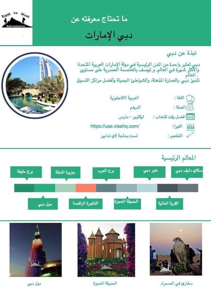 """كل ما تحتاج معرفته عن دبي  لمعرفة المزيد عن رحلتنا يمكنك قراءة المدونة على المدونة """"انقر اللينك"""" #اوراق_الغش #ورقة_غش #ورقة_غش #دبي #الامارات"""