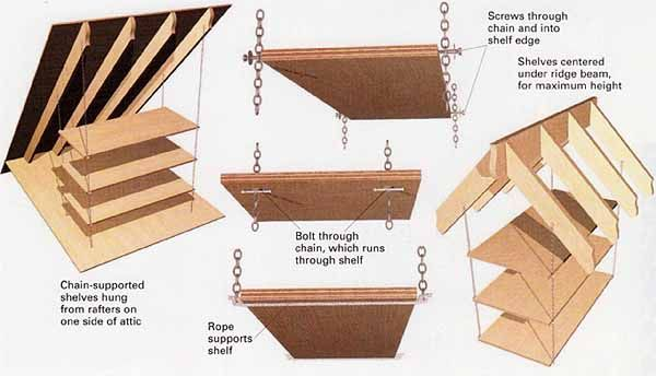 Attic Storage With Chains As Supports Clean Organize