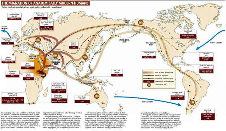 Vozpópuli - Las grandes migraciones de la historia en mapas