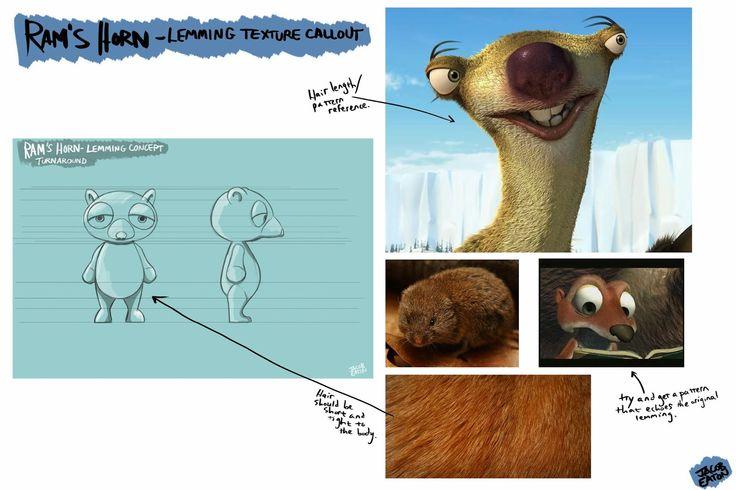 Ram's Horn: Lemming - Texture Callout