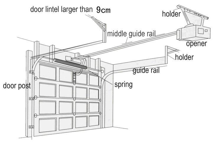 garage door repair instructions
