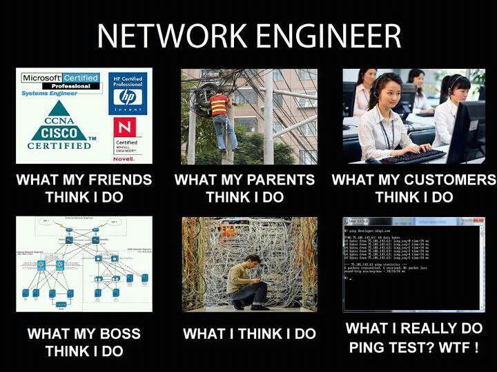 Image result for what do network admins do meme